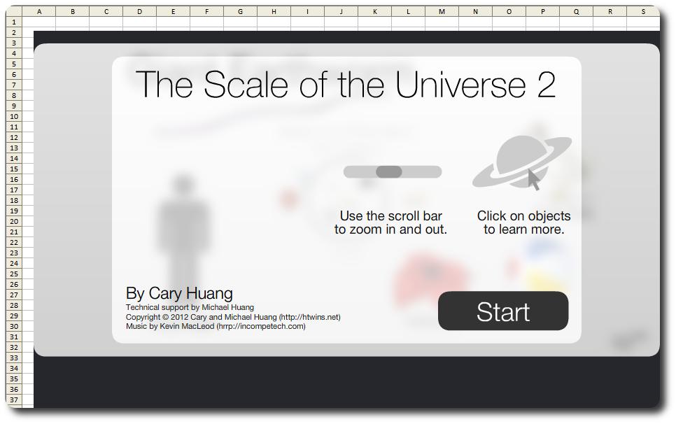 El Universo y su escala